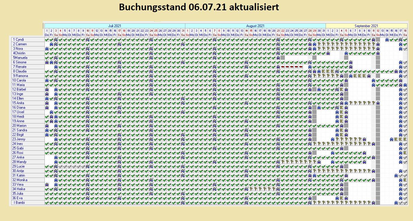 Buchungsstand Bungalow Schwalbennest Rügen